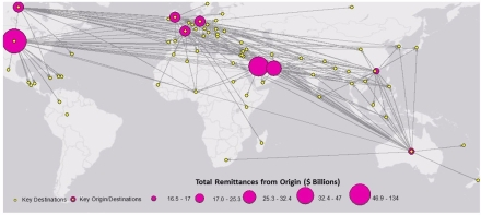 Top Ten Origins of Global Remittances and Their Top Twenty Destinations for 2015